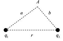 Два точечных заряда q<sub>1</sub> и q<sub>2</sub> находятся в вакууме на расстоянии r друг от друга (рис. 1). Найти модуль напряженности
