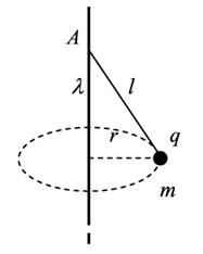 Точечный заряд q =  –1 нКл массой m = 1 г, подвешенный в поле силы тяжести на невесомой нерастяжимой нити длиной l = 50 см, вращается в