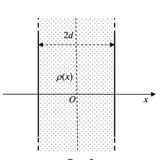 Электрический заряд распределен в пространственном слое между двумя параллельными бесконечными плоскостями (рис. 3) симметрично